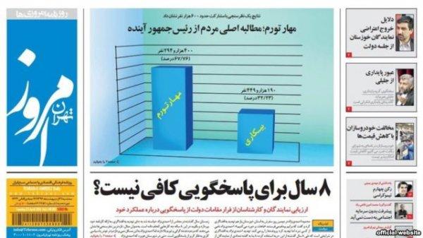 بررسی روزنامه های صبح تهران و روزنامه آفرینش صفحه اول